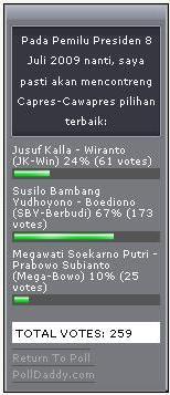 hasil_polling_pemilu_pres_2009