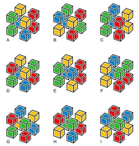 kotak identik x